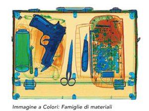 Sicurezza - Raggi X - Bagagli a mano - Fep Me 640