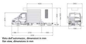 Sicurezza - Raggi X - Scansione Mobile - Fep Me 975 Automontato