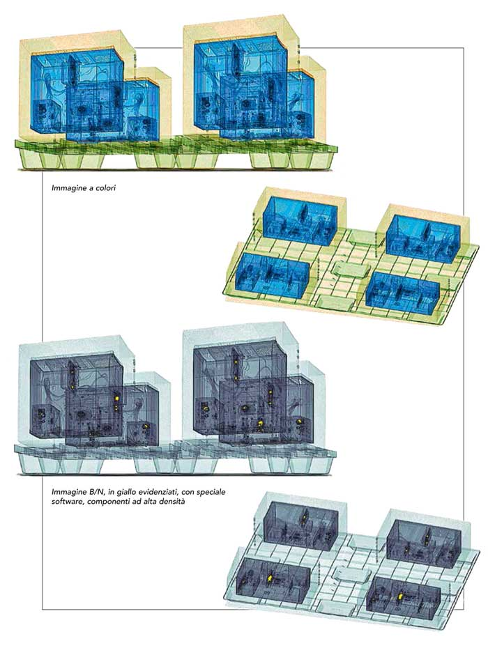 Sicurezza - Raggi X - Soluzioni cargo - Fep me Cargo Dual View