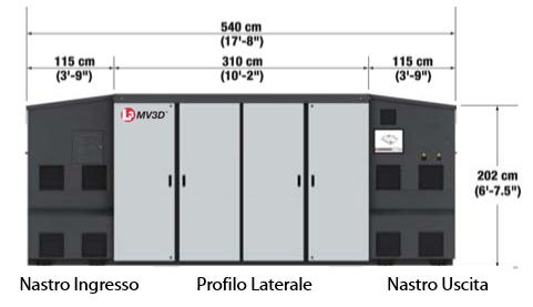 Sicurezza - Raggi X - Bagagli da stiva - L3 MV3D